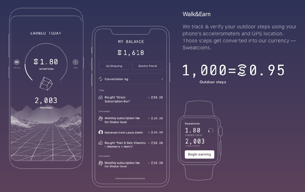 Is Sweatcoin legit or a scam? Can you really make money for walking? Read my Sweatcoin review and find out! When I heard about it, I had to give it a shot!