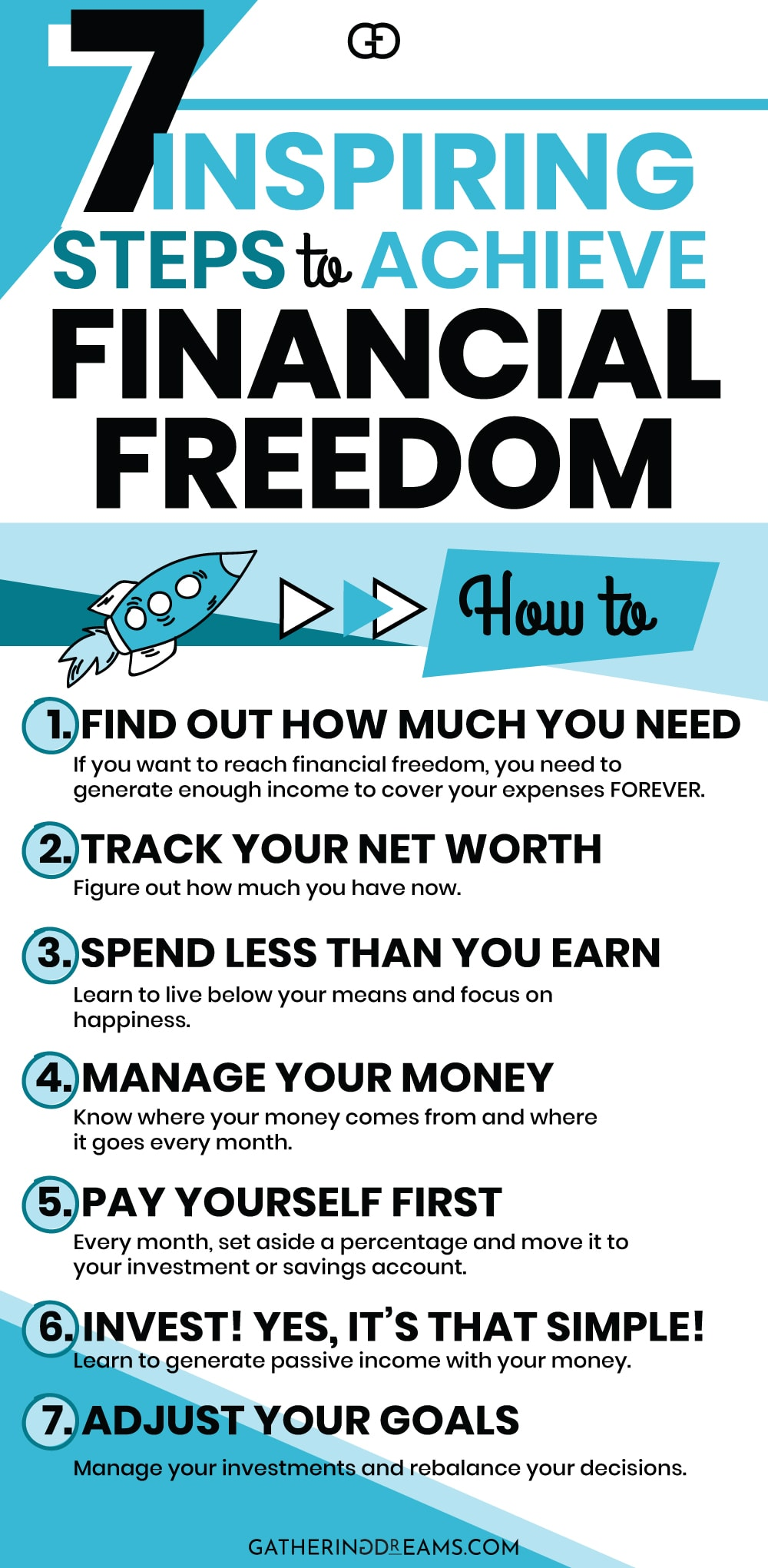 I used these essential amazing tips to achieve financial freedom! I am free to do what I want and money is not an issue anymore! By using passive income you can reach financial independence too! #financialfreedom #financialliteracy #passiveincome @gatheringdreams
