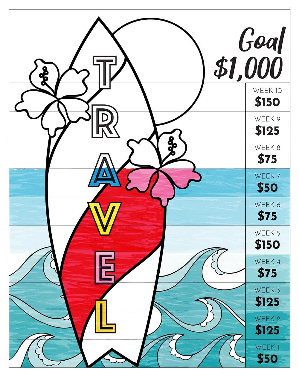 Travel savings plan: save $1000 in 10 weeks with this cute savings plan!